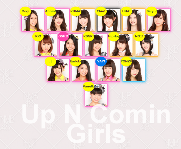 AKB48 Prelims - Upcoming Girls