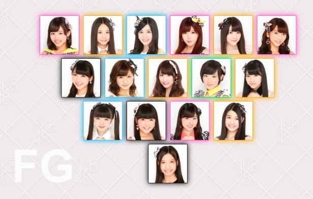 AKB48 Prelims - Future Girls