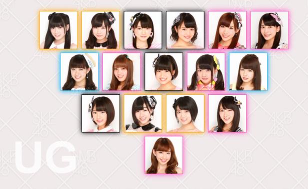AKB48 Prelims - Undergirls