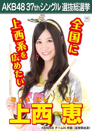 Jonishi Kei