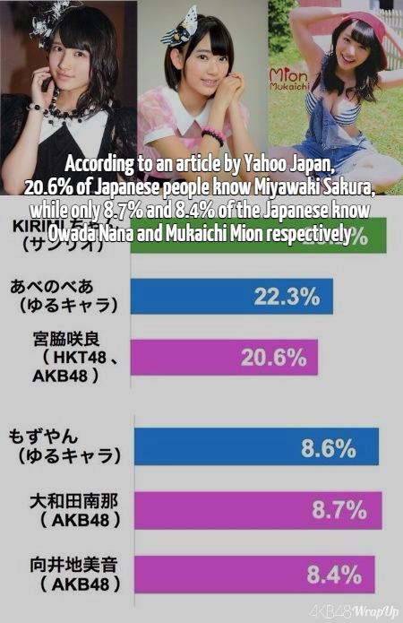 miyazaki sakura owada nana mukaichi mion.jpg